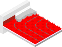 Underfloor Heating building supplies and materials